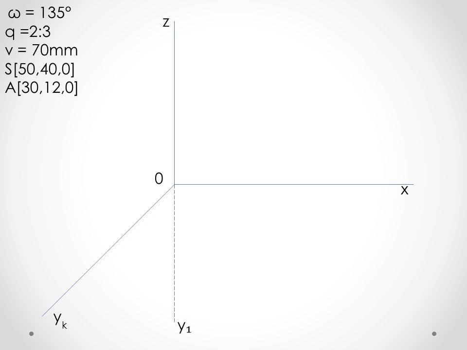 ω = 135° q =2:3 v = 70mm S[50,40,0] A[30,12,0] z x y y₁ k